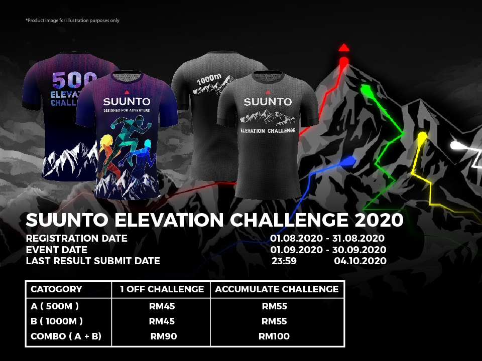 Suunto Elevation Challenge 2020