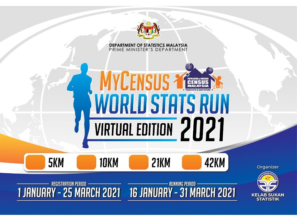 MyCensus World Stats Run Virtual Edition 2021
